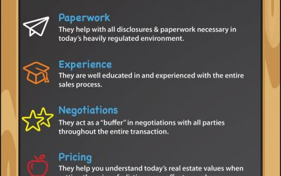 Top 5 A+ Reasons to Hire a Real Estate Pro [INFOGRAPHIC]