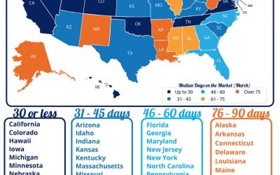 50% of Homes Sold in 30 Days in March [INFOGRAPHIC]