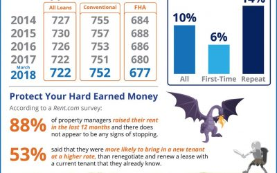 Home Buying Myths Slayed [INFOGRAPHIC]