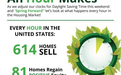 The Difference an Hour Will Make This Spring [INFOGRAPHIC]